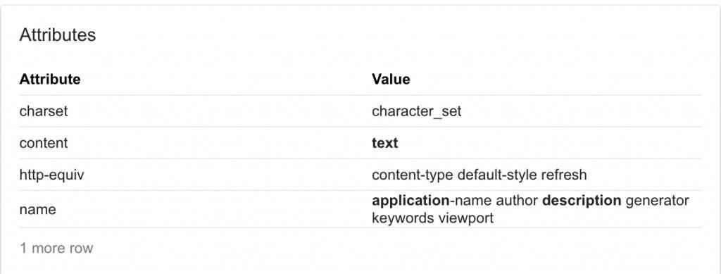 meta tag attributes