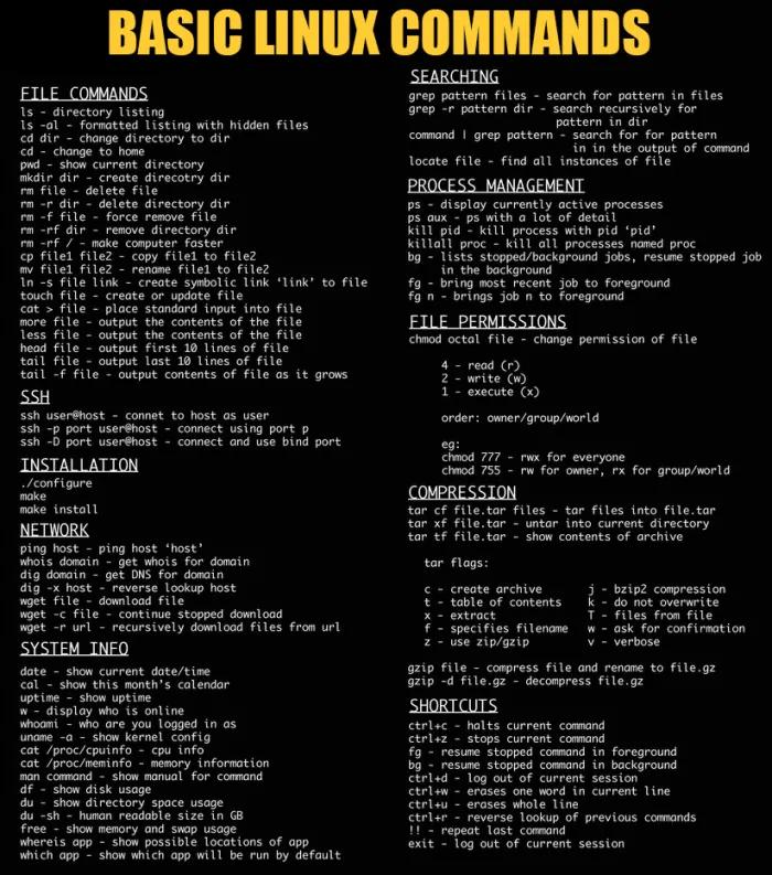 basic_linux_commands